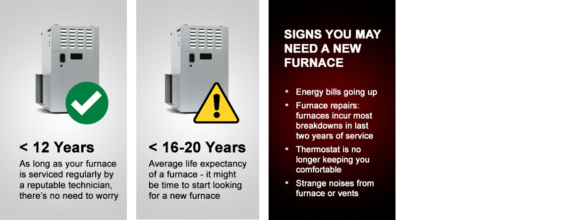 If It's Time to Replace Your Furnace, Call Nerats!
